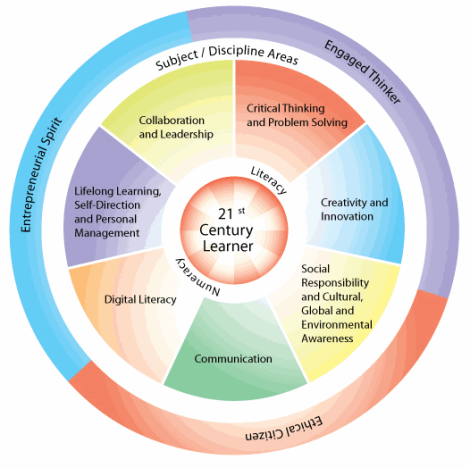 21st-century-1entejd[1]