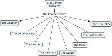 21st_Century_teacher